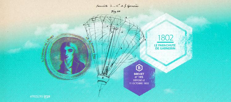 Garnerin invente le parachute (1802)