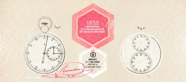 L'heure du chronographe (1838)