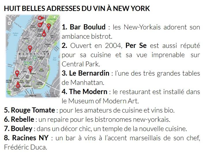 HUIT BELLES ADRESSES DU VIN À NEW YORK (lrdv mai 2016)