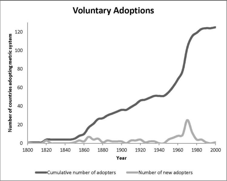 Voluntary_adoptions-1024x817