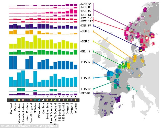 English genomes share German and French DNA_img2