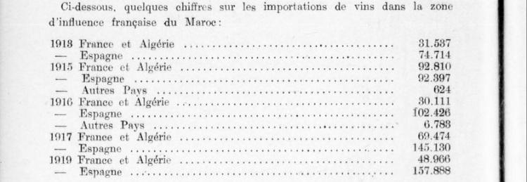 Revue de viticulture_la vigne et l'emprise française sur l'Afrique du Nord_img2
